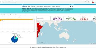 RCMRD PROVIDES REAL TIME DATA ON COVID-19 CASES AMONG ITS 20 MEMBER STATES